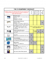 Equipment Checklist 022317