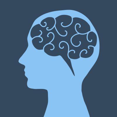 C3 Self-Assessment (C3 IQ)